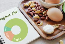 Everything That You Need To Know About The Popular Keto Diet