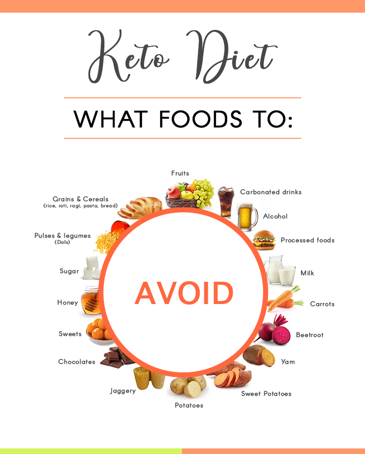 Indian Keto Diet - Foods To Avoid